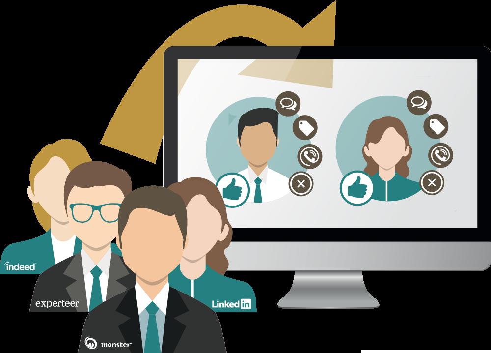 Recibir y Gestionar Candidatos en un Único Sitio